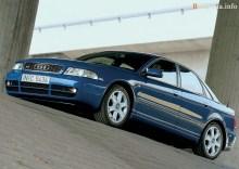 Тех. характеристики Audi S4 1997 - 2001