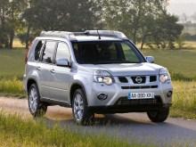 Тех. характеристики Nissan X-trail с 2020 года